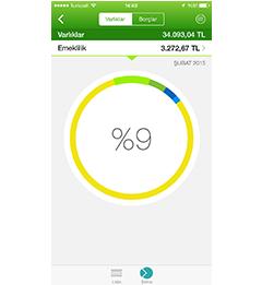 Garanti Cep iPhone Uygulaması