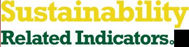 Sustainability Related Indicators