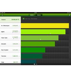 Garanti Cep iPad Uygulaması
