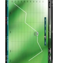 e-Trader iPad Uygulaması